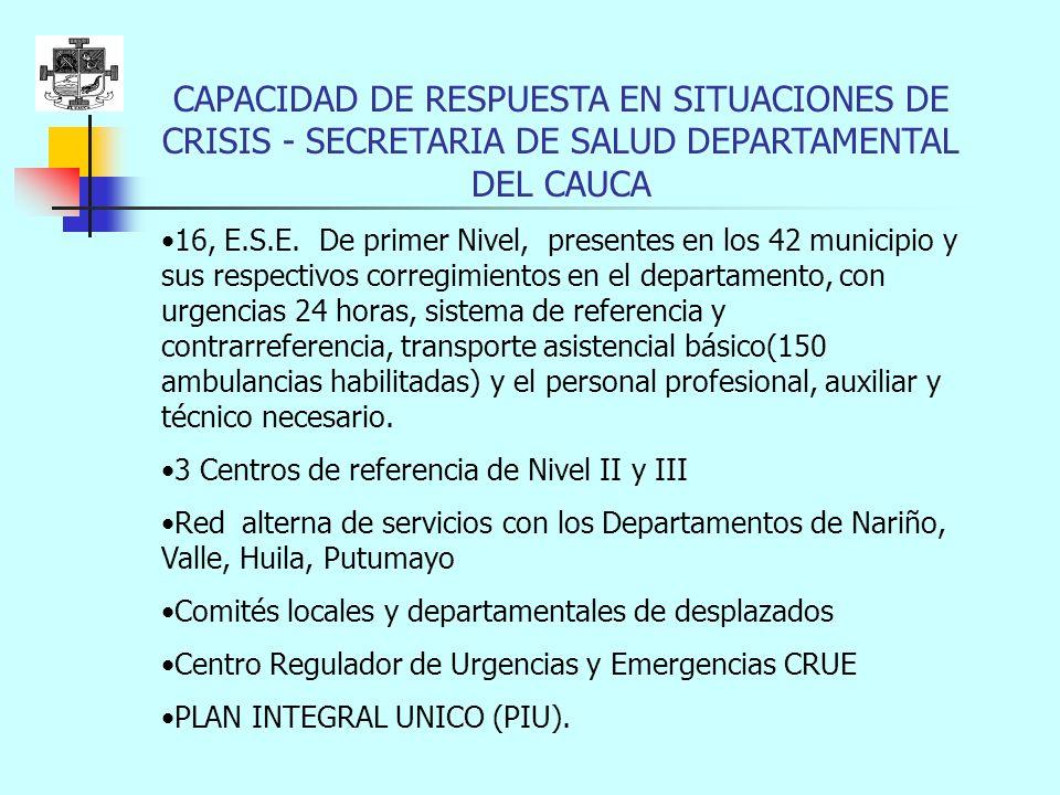 CAPACIDAD DE RESPUESTA EN SITUACIONES DE CRISIS - SECRETARIA DE SALUD DEPARTAMENTAL DEL CAUCA 16, E.S.E.