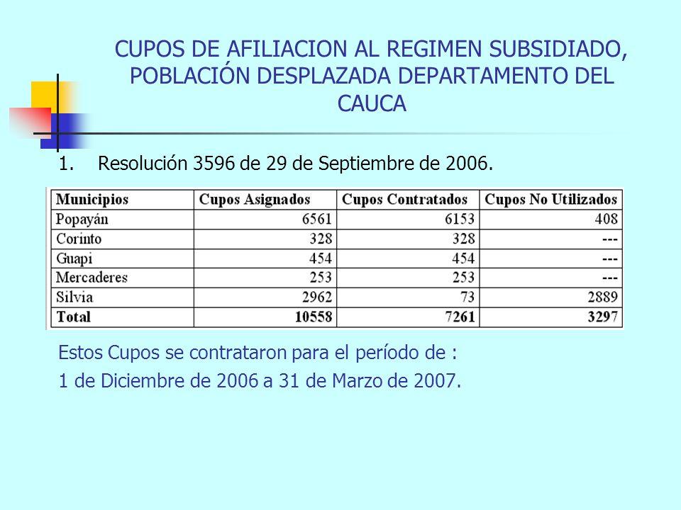 CUPOS DE AFILIACION AL REGIMEN SUBSIDIADO, POBLACIÓN DESPLAZADA DEPARTAMENTO DEL CAUCA 1.
