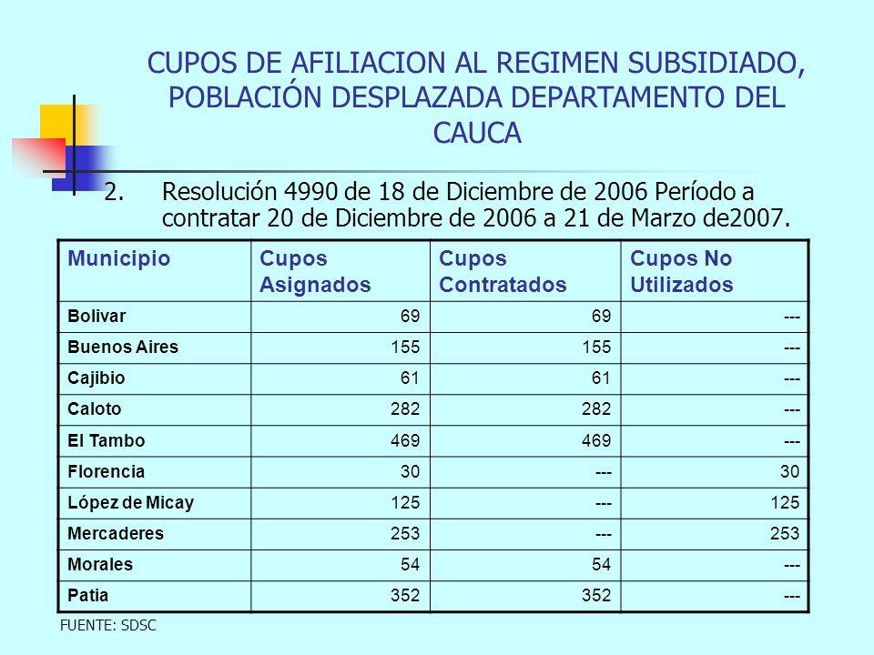 2. Resolución 4990 de 18 de Diciembre de 2006 Período a contratar 20 de Diciembre de 2006 a 21 de Marzo de2007. MunicipioCupos Asignados Cupos Contrat