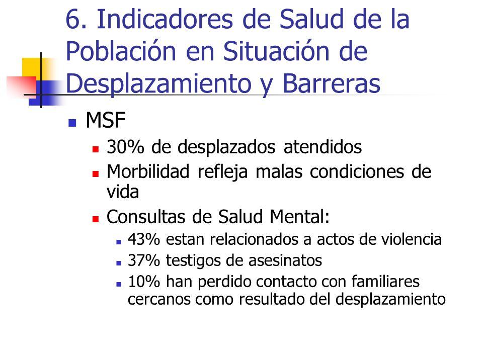 6. Indicadores de Salud de la Población en Situación de Desplazamiento y Barreras MSF 30% de desplazados atendidos Morbilidad refleja malas condicione