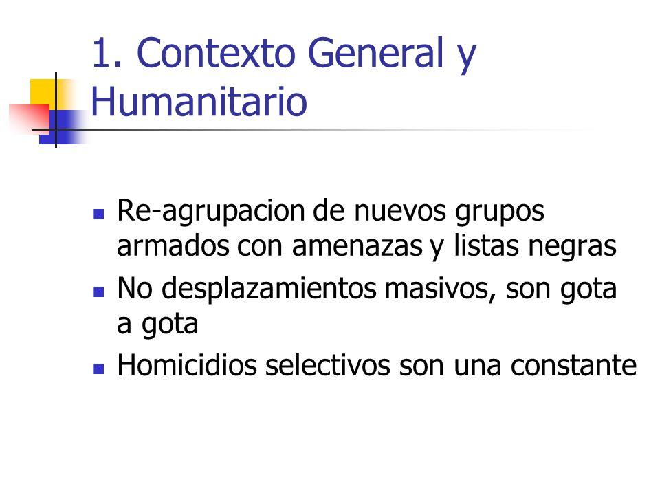 1. Contexto General y Humanitario Re-agrupacion de nuevos grupos armados con amenazas y listas negras No desplazamientos masivos, son gota a gota Homi