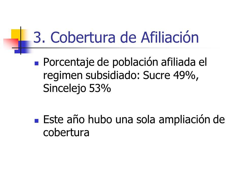 3. Cobertura de Afiliación Porcentaje de población afiliada el regimen subsidiado: Sucre 49%, Sincelejo 53% Este año hubo una sola ampliación de cober