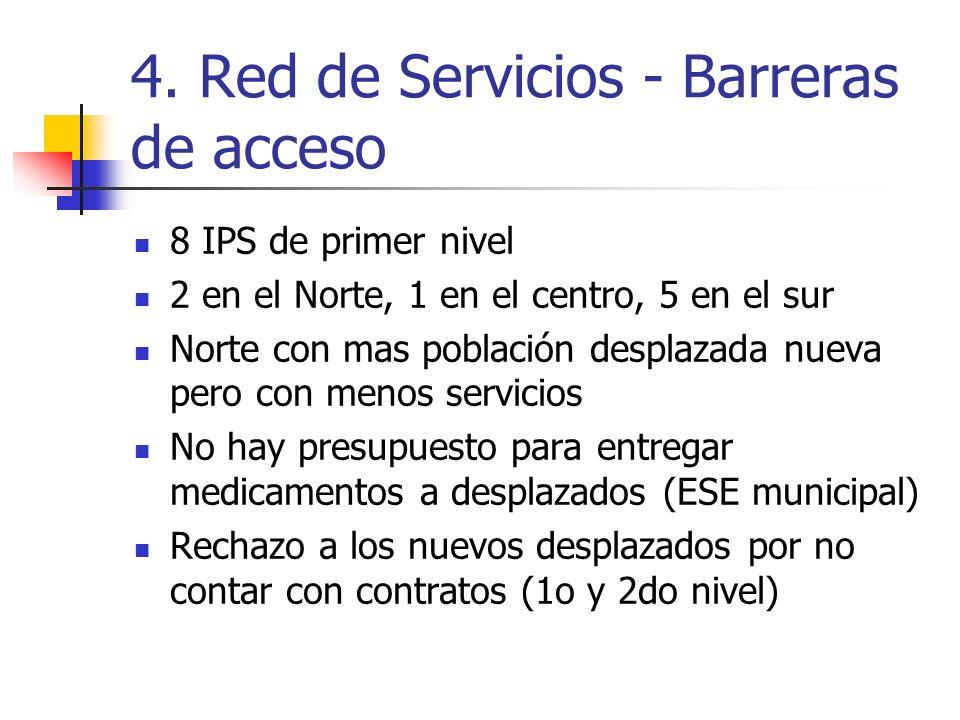4. Red de Servicios - Barreras de acceso 8 IPS de primer nivel 2 en el Norte, 1 en el centro, 5 en el sur Norte con mas población desplazada nueva per