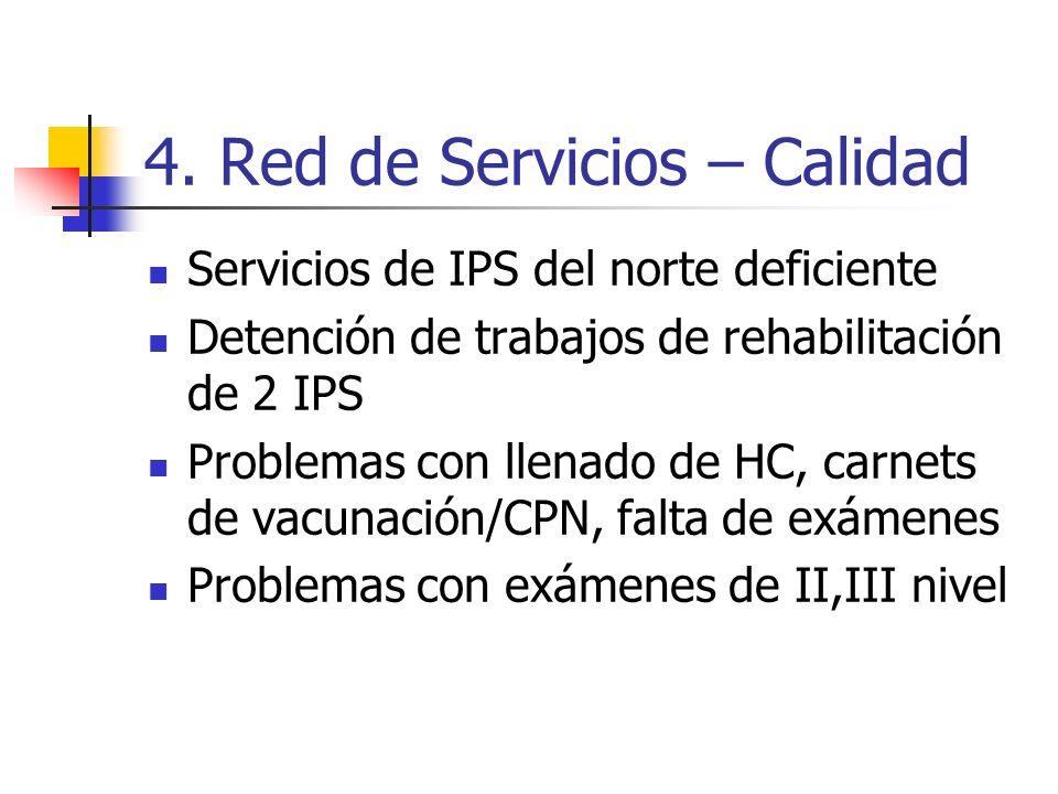 4. Red de Servicios – Calidad Servicios de IPS del norte deficiente Detención de trabajos de rehabilitación de 2 IPS Problemas con llenado de HC, carn