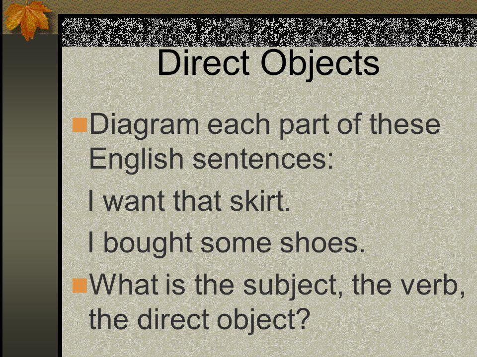 Page 360 Realidades 1 Direct Object Pronouns