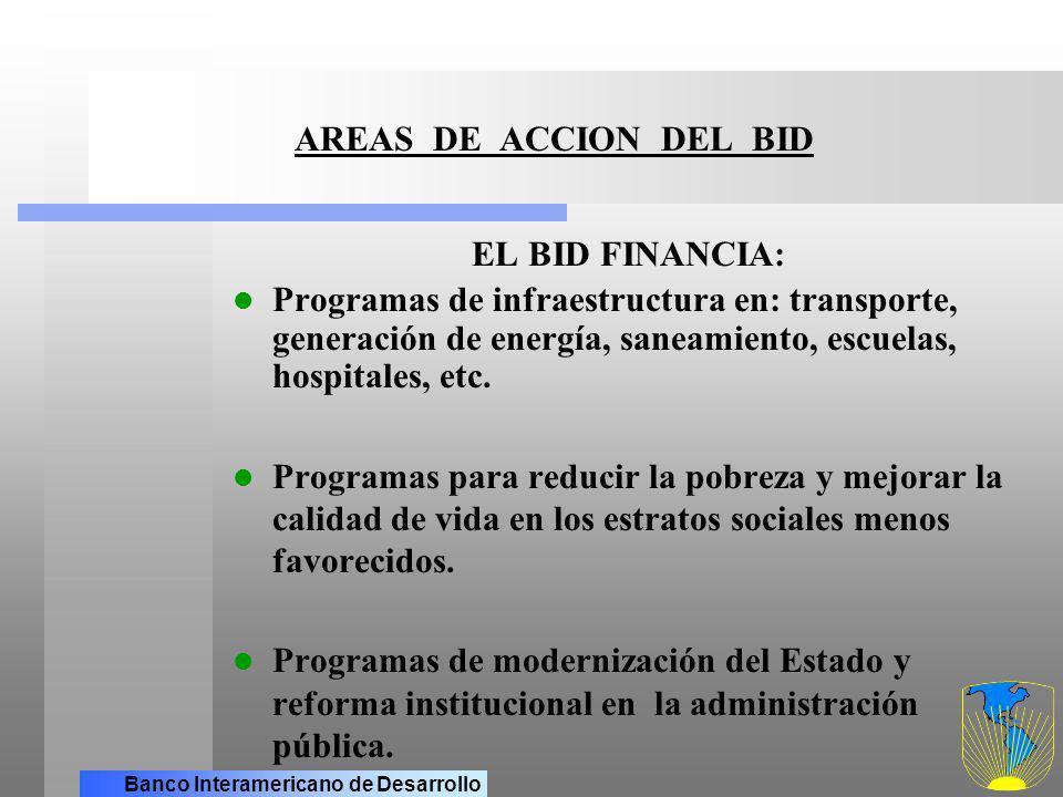 Banco Interamericano de Desarrollo AREAS DE ACCION DEL BID PRESTAMOS DEL BID EN 1999 SE APROBARON PRESTAMOS POR UN TOTAL DE US$9.500 MILLONES ( PRINCIPAL FUENTE DE FONDOS MULTILATERALES EN LA REGION POR SEXTO AÑO CONSECUTIVO ) Sectores y Porcentajes del Monto Total Prestado: INVERSIONES SOCIALES (45%) REFORMA Y MODERNIZACION DEL ESTADO (25%) SECTORES PRODUCTIVOS (16%) INFRAESTRUCTURA FISICA (11%) OTROS (3%).