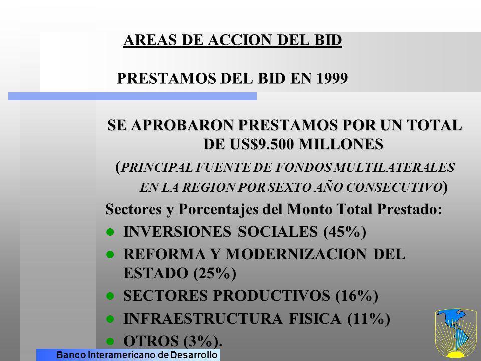 Banco Interamericano de Desarrollo BANCO INTERAMERICANO DE DESARROLLO FORMAS DE FINANCIAMIENTO (CONT.) BANCO INTERAMERICANO DE DESARROLLO FORMAS DE FINANCIAMIENTO (CONT.) DEPARTAMENTOS REGIONALES CICLO DE PROYECTOS El ciclo comienza con las misiones de programación a países prestatarios.