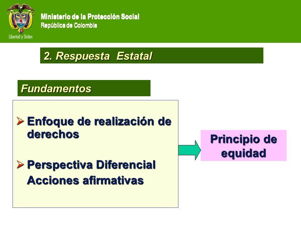 Ministerio de la Protección Social República de Colombia 2.