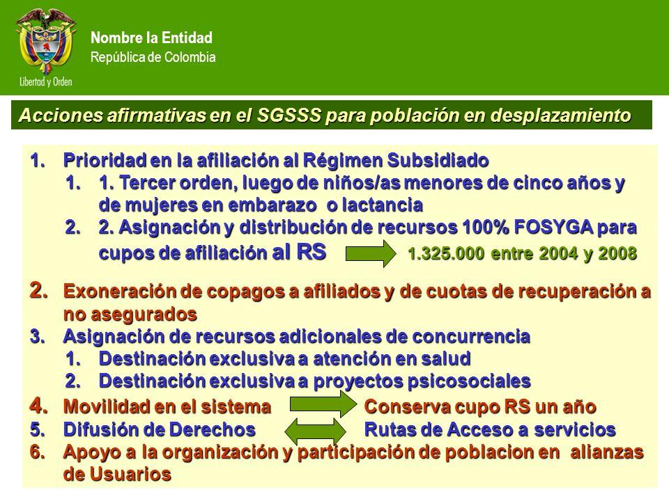 1.Prioridad en la afiliación al Régimen Subsidiado 1.1.