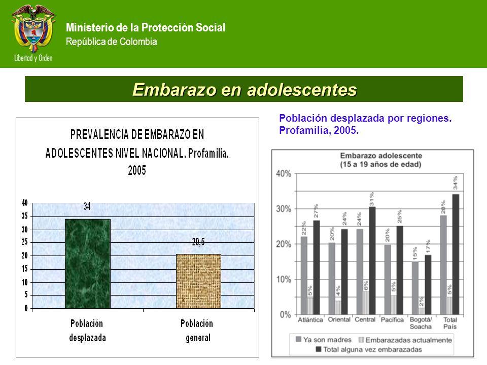 Ministerio de la Protección Social República de Colombia Embarazo en adolescentes Población desplazada por regiones.