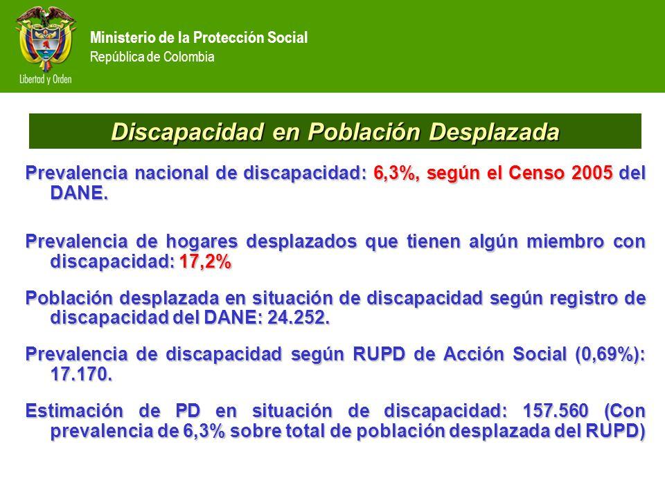 Ministerio de la Protección Social República de Colombia Discapacidad en Población Desplazada Prevalencianacional de discapacidad: 6,3%, según el Censo 2005 del DANE.