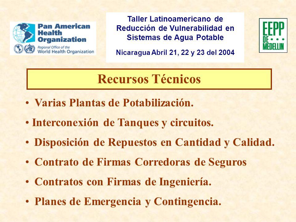 Taller Latinoamericano de Reducción de Vulnerabilidad en Sistemas de Agua Potable Nicaragua Abril 21, 22 y 23 del 2004 Recursos Técnicos Varias Plantas de Potabilización.