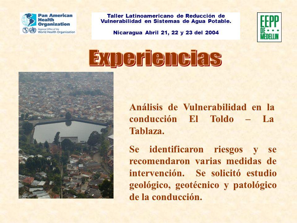 Taller Latinoamericano de Reducción de Vulnerabilidad en Sistemas de Agua Potable.
