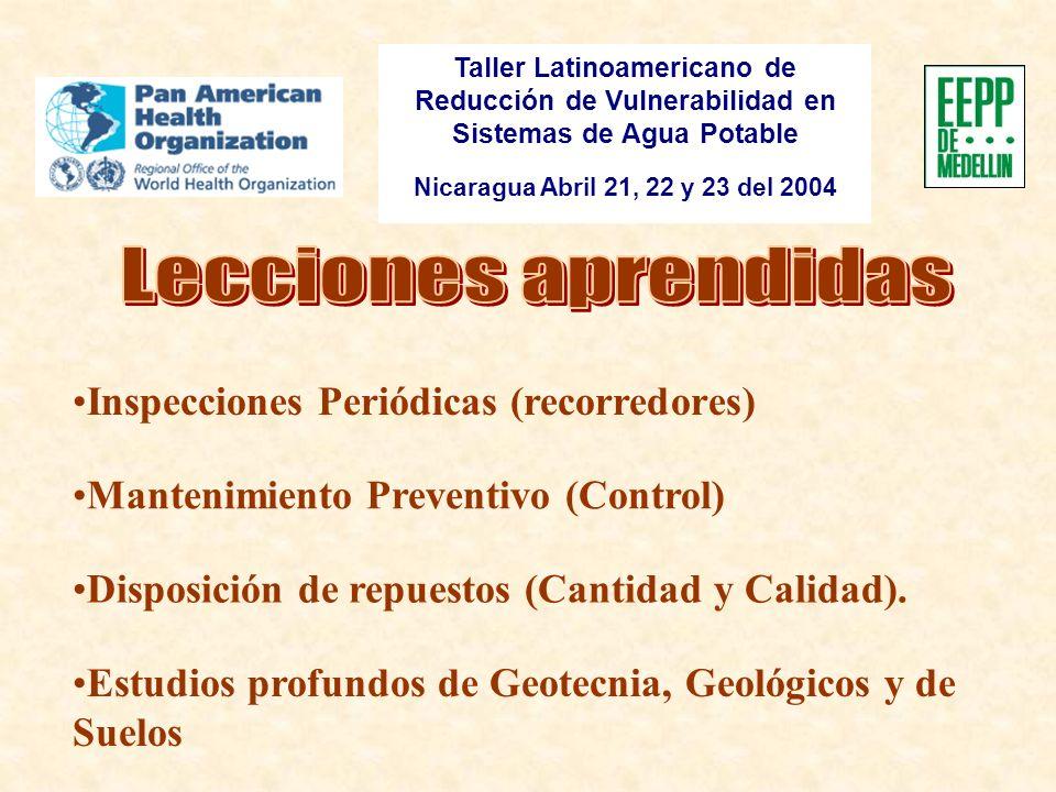 Taller Latinoamericano de Reducción de Vulnerabilidad en Sistemas de Agua Potable Nicaragua Abril 21, 22 y 23 del 2004 Inspecciones Periódicas (recorredores) Mantenimiento Preventivo (Control) Disposición de repuestos (Cantidad y Calidad).