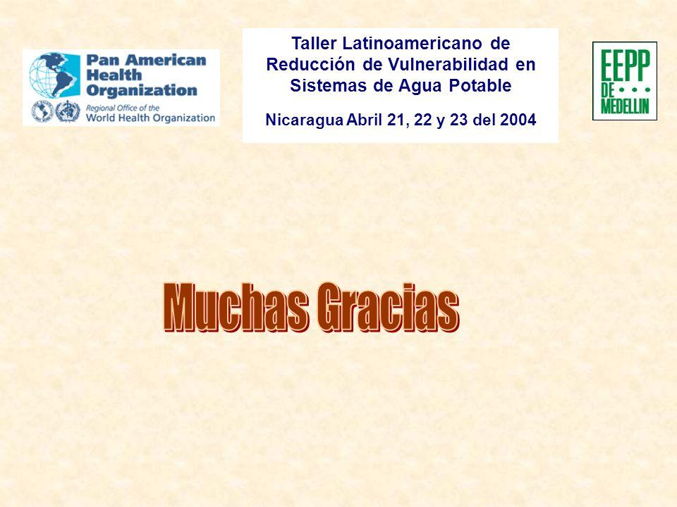 Taller Latinoamericano de Reducción de Vulnerabilidad en Sistemas de Agua Potable Nicaragua Abril 21, 22 y 23 del 2004