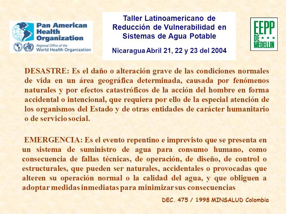 Taller Latinoamericano de Reducción de Vulnerabilidad en Sistemas de Agua Potable Nicaragua Abril 21, 22 y 23 del 2004 ¿ cual es la calidad del agua a suministrar en condición de desastres.