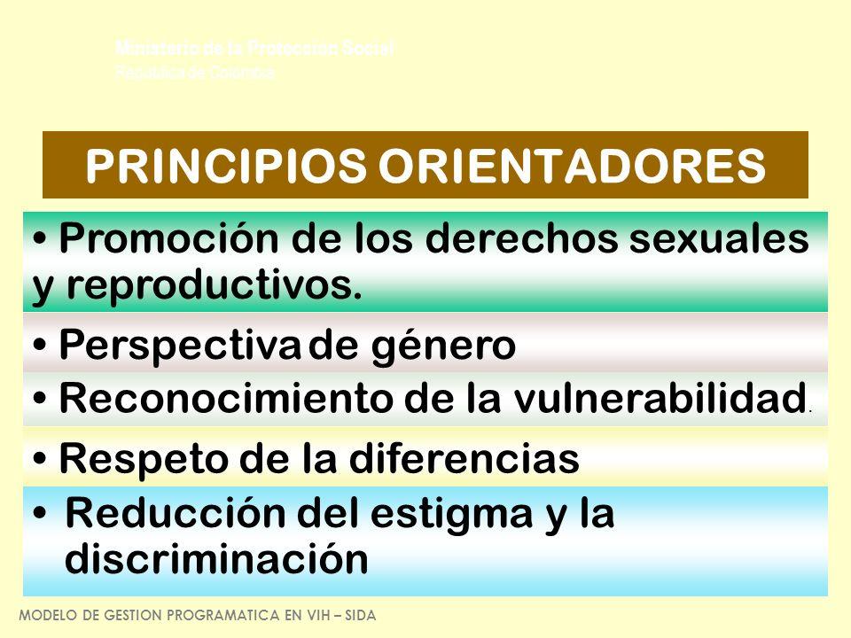Ministerio de la Protección Social República de Colombia PRINCIPIOS ORIENTADORES Reducción del estigma y la discriminación Promoción de los derechos s