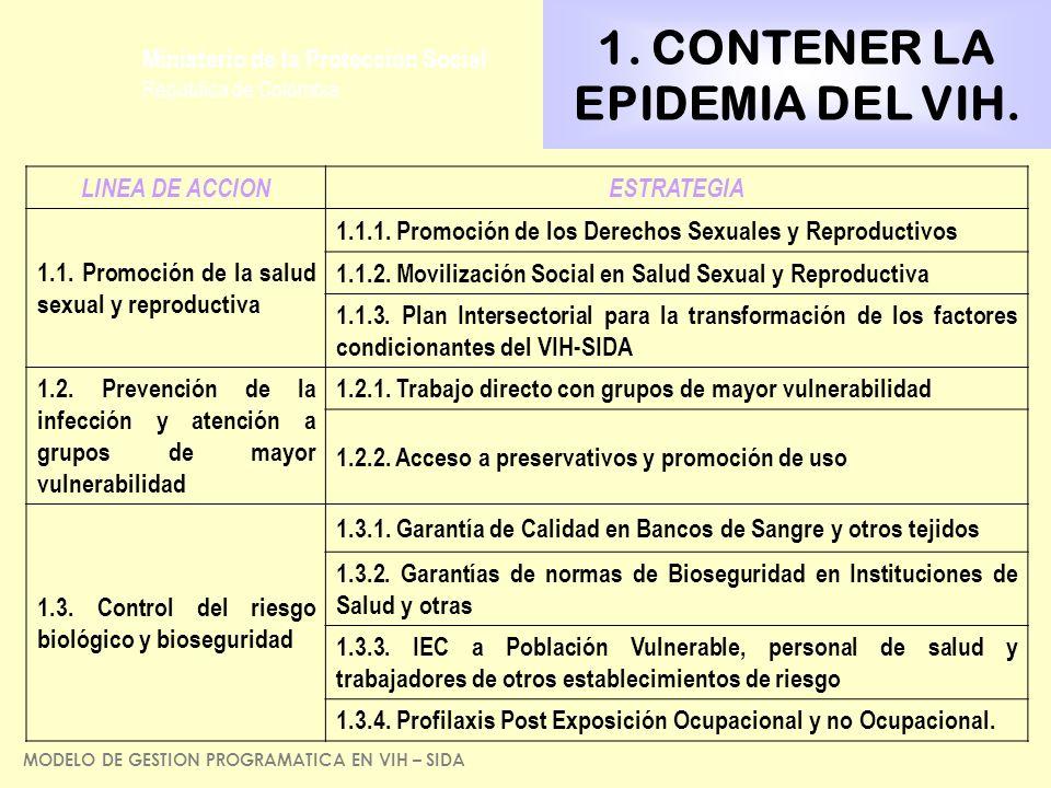Ministerio de la Protección Social República de Colombia 1. CONTENER LA EPIDEMIA DEL VIH. LINEA DE ACCIONESTRATEGIA 1.1. Promoción de la salud sexual