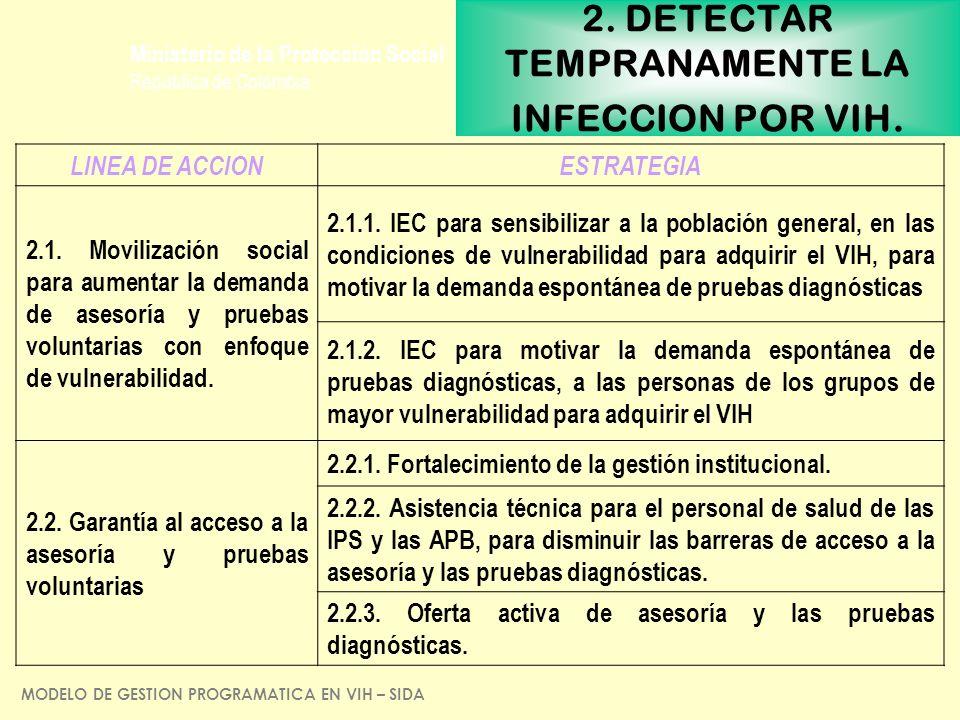Ministerio de la Protección Social República de Colombia 2. DETECTAR TEMPRANAMENTE LA INFECCION POR VIH. LINEA DE ACCIONESTRATEGIA 2.1. Movilización s