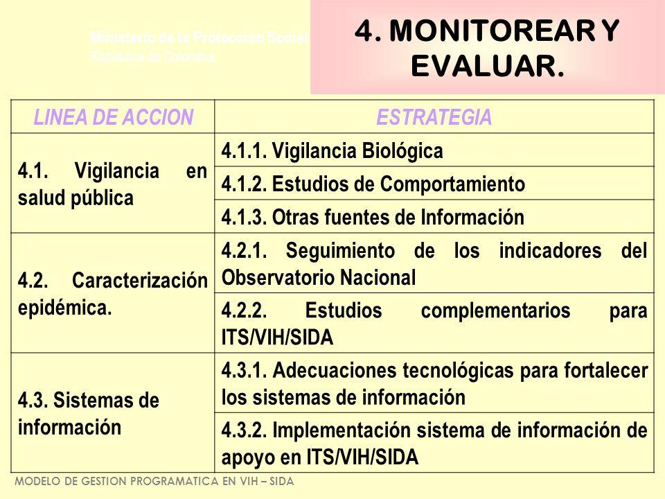 Ministerio de la Protección Social República de Colombia 4. MONITOREAR Y EVALUAR. LINEA DE ACCIONESTRATEGIA 4.1. Vigilancia en salud pública 4.1.1. Vi