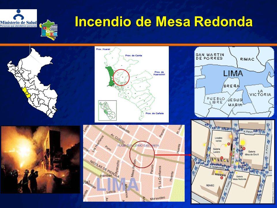 Implementación del sistema de vigilancia epidemiológica posterior al Incendio de Mesa Redonda