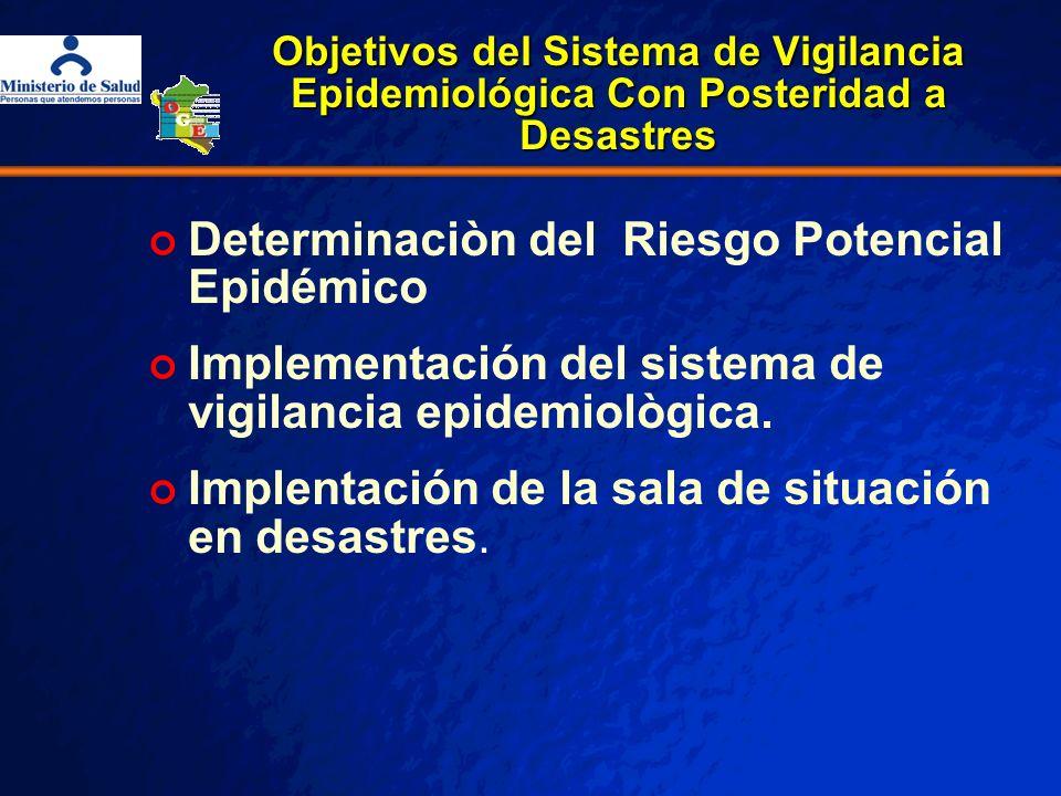 – –Se tomo en cuenta el Perfil Epidemiologico Previo – –Emisiones de Alerta Verde desde el 21 de diciembre del 2001 hasta el 02 de enero del 2002, en todos sus establecimientos.