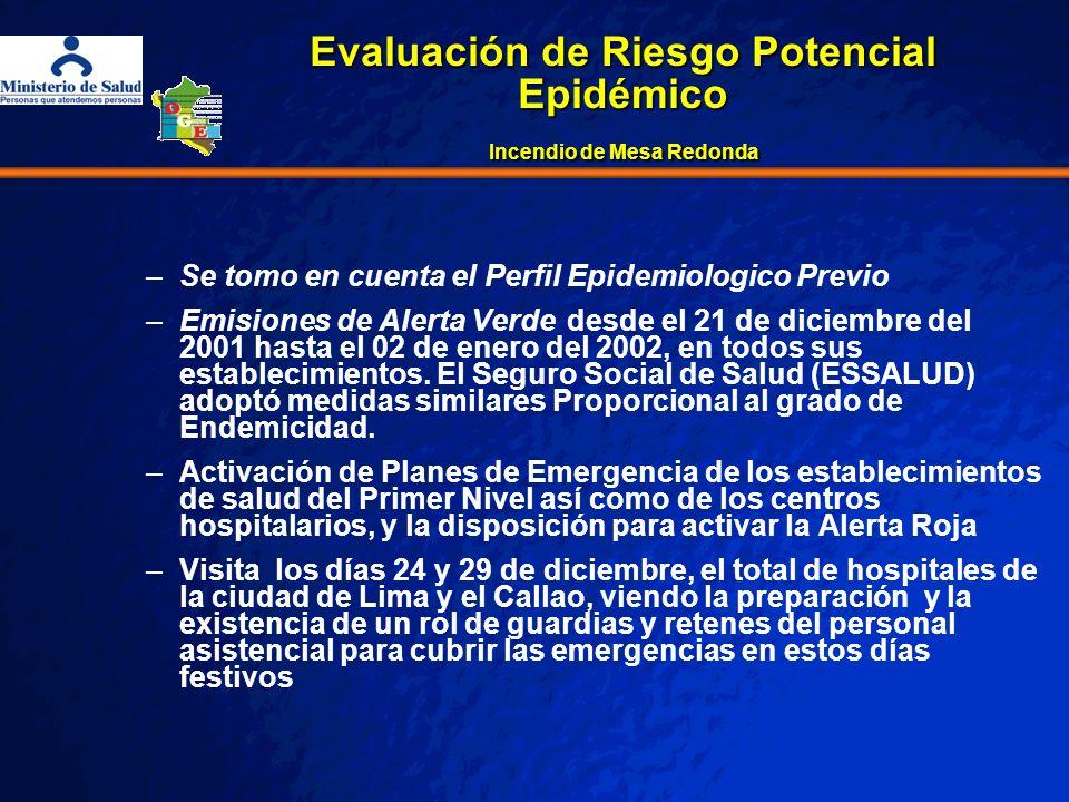 Implementación del sistema de vigilancia epidemiológica posterior al Incendio de Mesa Redonda VIGILANCIA DE LOS PACIENTES HOSPITALIZADOS QUEMADOS El Ministerio de Salud, a través de la Oficina General de Epidemiología, desarrollo e implemento una Vigilancia Especial de Pacientes Quemados Hospitalizados, a partir del día 29 de diciembre del 2001.