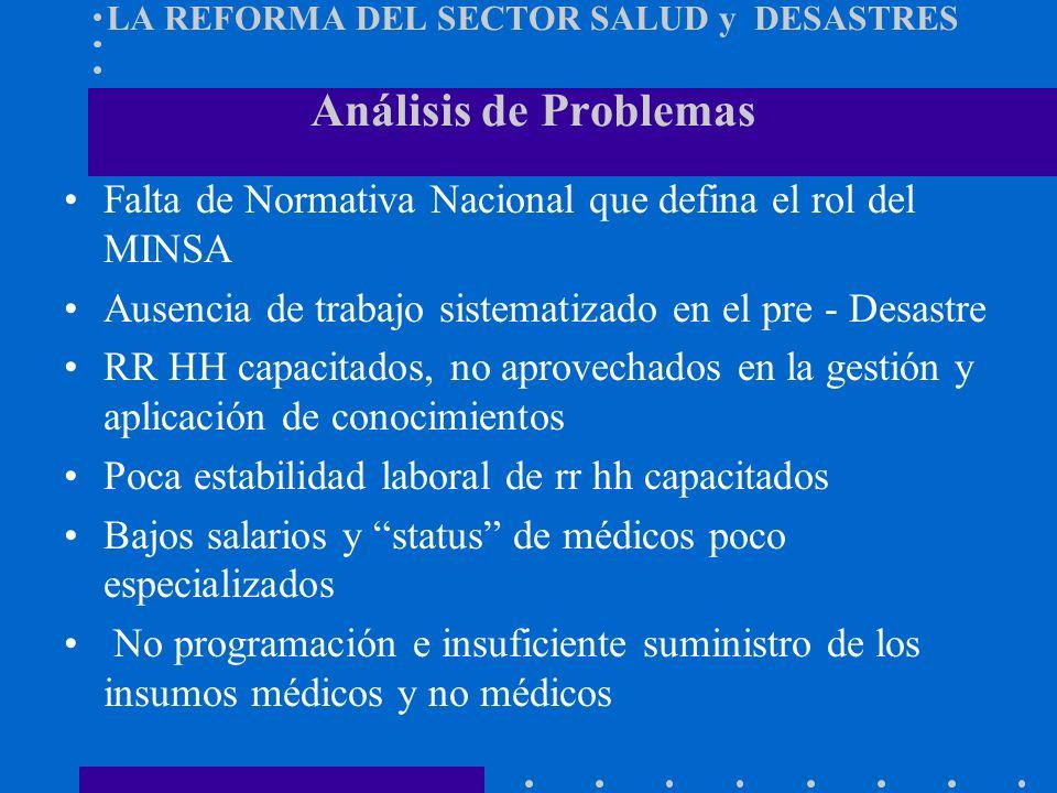 Análisis de Avances Creación de la Ley 290 y su reglamento ( Organización Institucional) Programa de Reducción de la Pobreza Creación del Sistema Naci