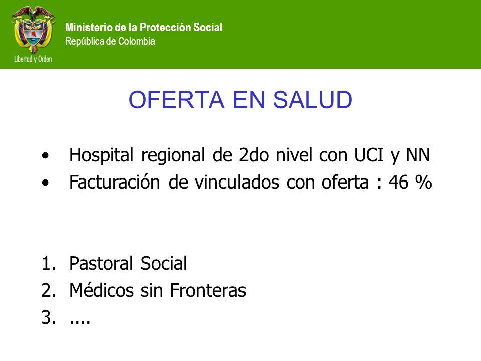 Ministerio de la Protección Social República de Colombia OFERTA EN SALUD 1.Pastoral Social 2.Médicos sin Fronteras 3.....
