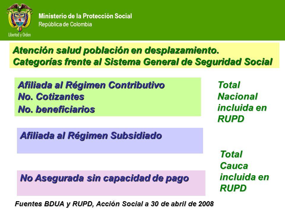 Ministerio de la Protección Social República de Colombia Atención salud población en desplazamiento.