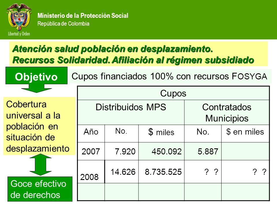 Ministerio de la Protección Social República de Colombia Recursos de la Subcuenta ECAT para CAUCA Recursos de la Subcuenta ECAT para CAUCA AñoMonto (en miles de $) ejecución Personas atendidas 2004487.718100%6.714 2005509.778100%5.484 2006635.35095%22.923 2007403.273 Informes presentados ??.