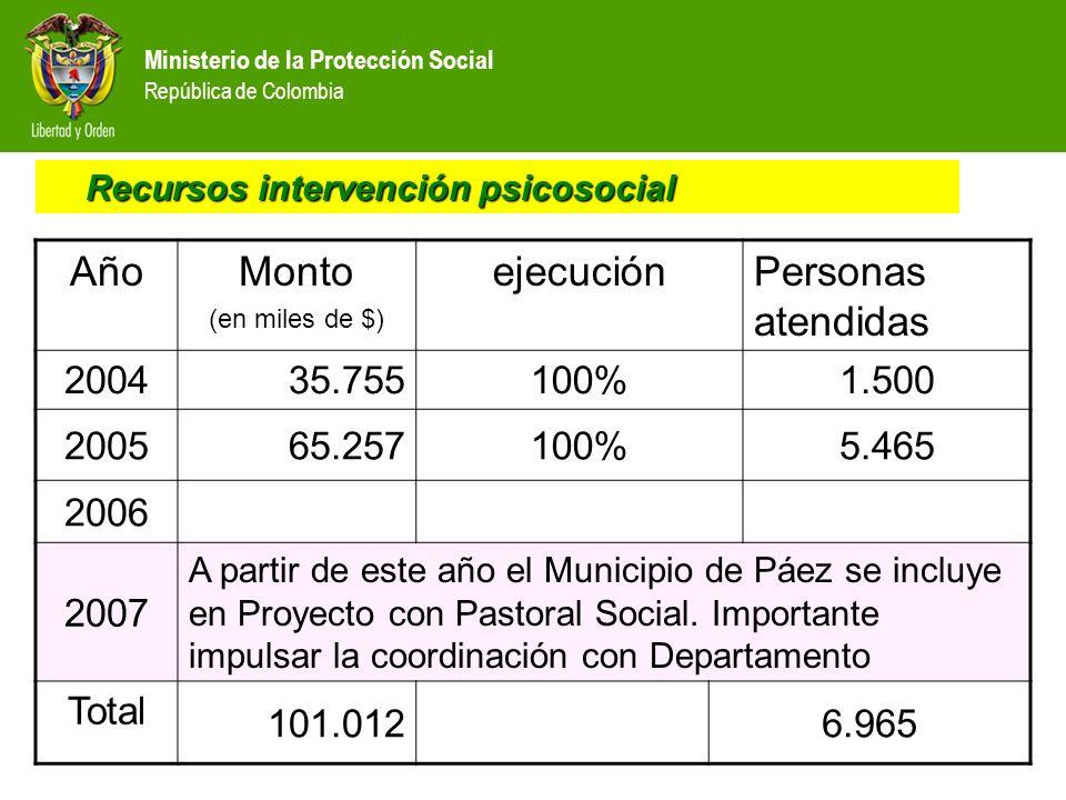 Ministerio de la Protección Social República de Colombia Atención salud a población de grupos étnicos.