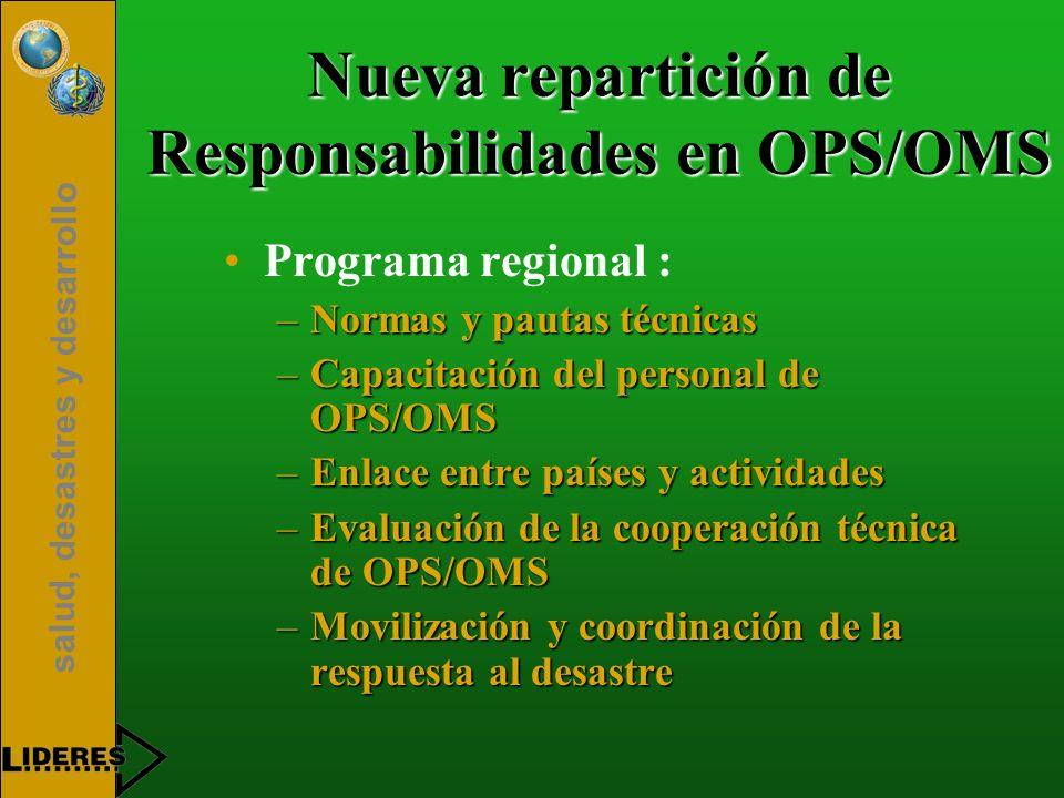 salud, desastres y desarrollo Nueva repartición de Responsabilidades en OPS/OMS Programa regional : –Normas y pautas técnicas –Capacitación del person