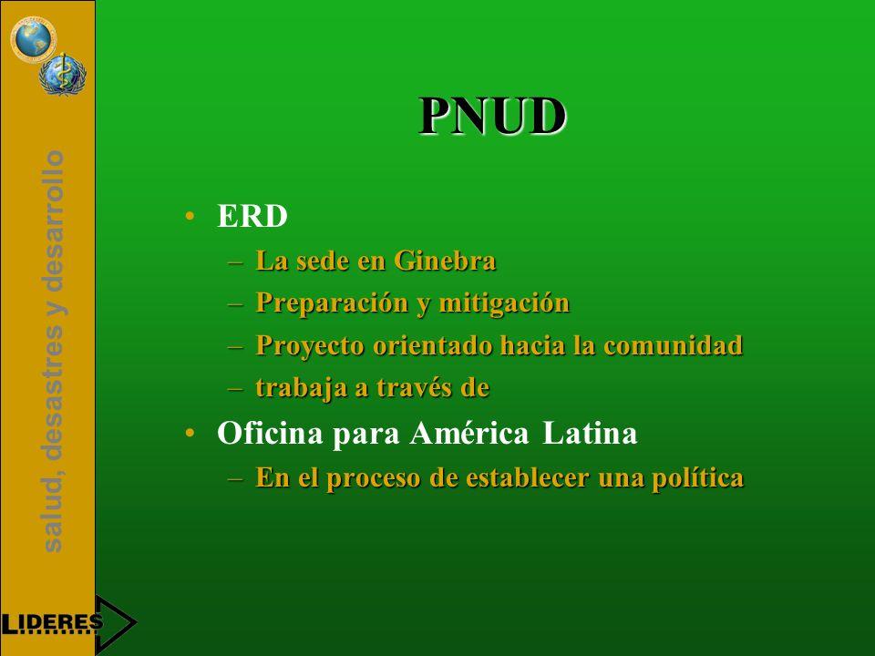 salud, desastres y desarrollo OEA IACNDR Los resultados de la resolución de asamblea de junio 99 Se creó 3 grupos de trabajo: –Preparación y Respuesta - OPS –Reducción de la vulnerabilidad - OEA –Financiamiento - BID