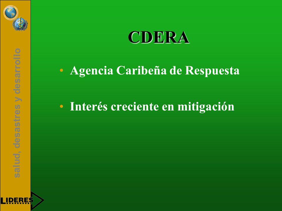 salud, desastres y desarrollo CDERA Agencia Caribeña de Respuesta Interés creciente en mitigación