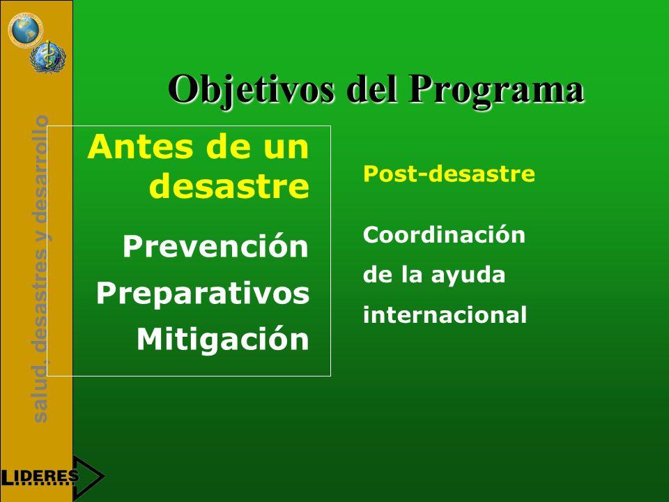 salud, desastres y desarrollo Antes de un desastre Post-desastre Prevención Preparativos Mitigación Coordinación de la ayuda internacional Objetivos d