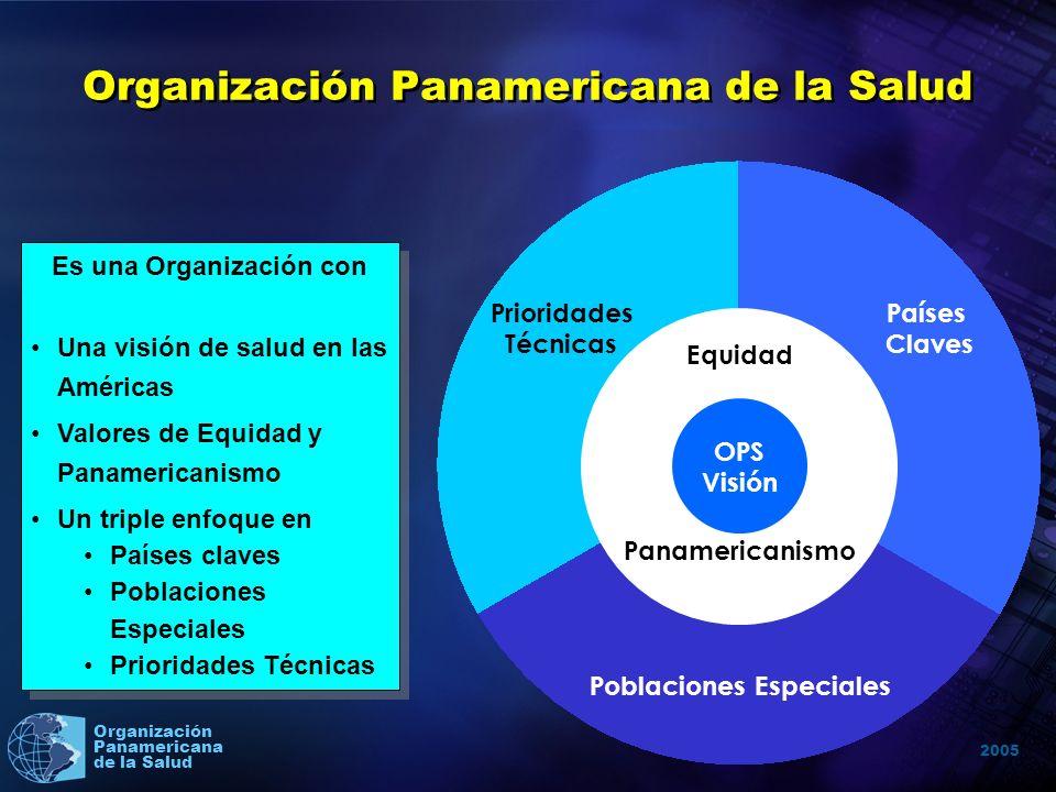 2005 Organización Panamericana de la Salud Principios básicos Equidad Panamericanismo