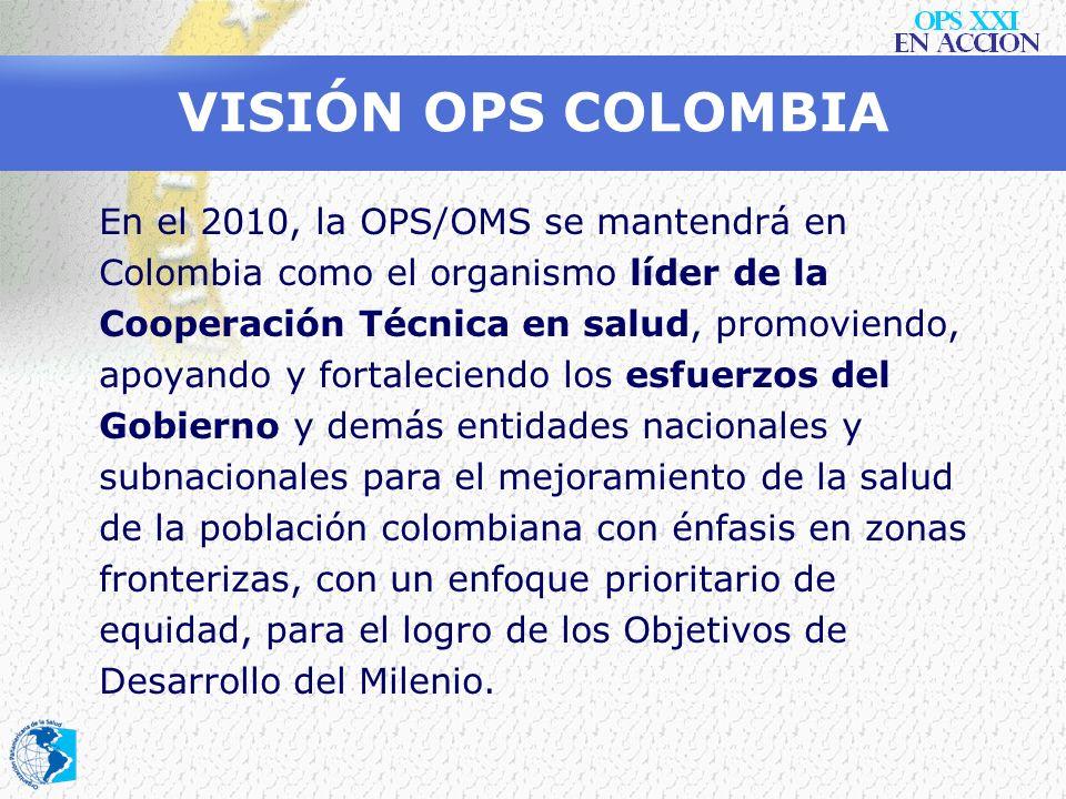 2005 Organización Panamericana de la Salud Organización Panamericana de la Salud Equidad Panamericanismo OPS Visión Poblaciones Especiales Países Clav
