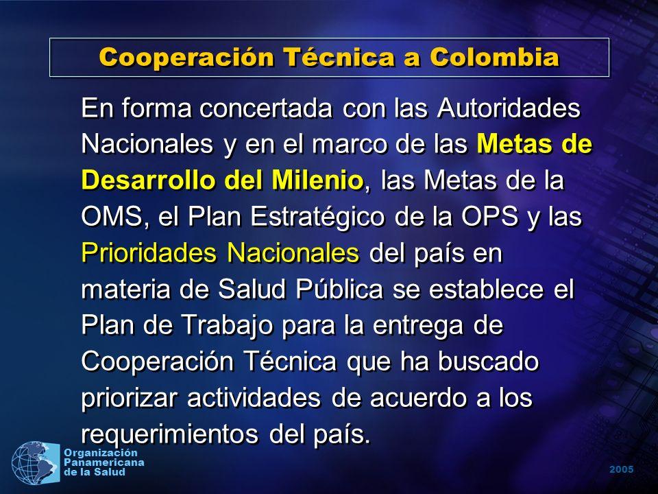 MISIÓN OPS COLOMBIA La OPS/OMS brinda cooperación técnica en salud con excelencia técnica, basada en la gestión del conocimiento en salud pública, a l