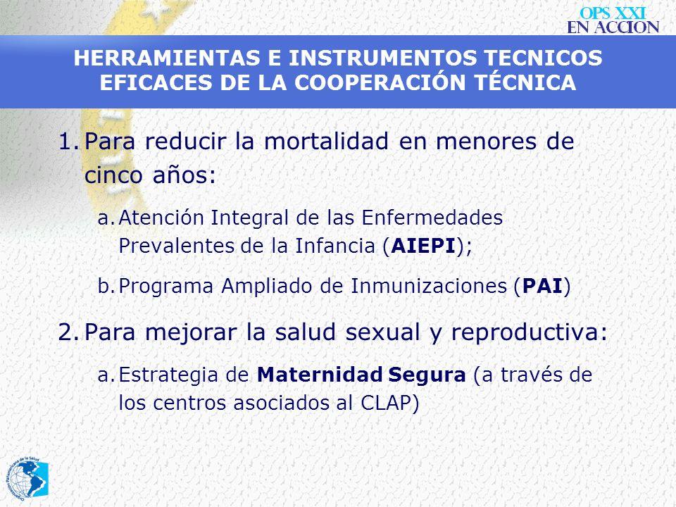 LÍNEAS DE ACCIÓN DE LA COOPERACIÓN TÉCNICA (Cont.) 8.Fortalecimiento de los Recursos Humanos en Salud 9.Apoyo en la preparación, mitigación y respuest