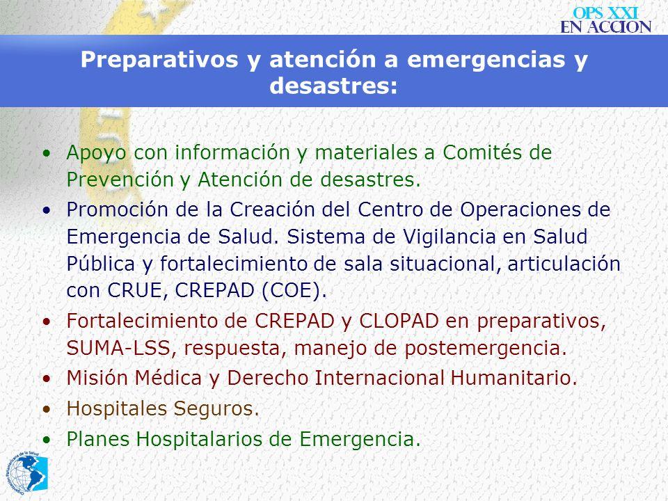 Objetivos Específicos 7.Contribuir a la constitución de alianzas estratégicas en pro del mejoramiento de las condiciones de vida y salud de la poblaci