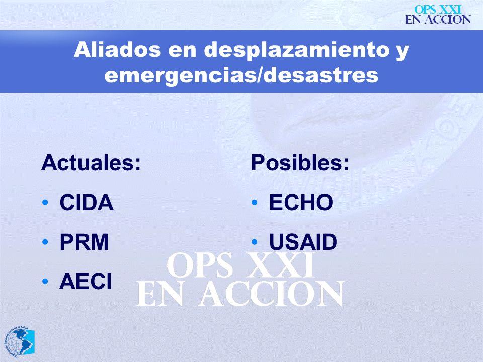 Atención a la población desplazada: Situación de salud de la población desplazada. Fortalecimiento Comité Departamental de Atención a población despla