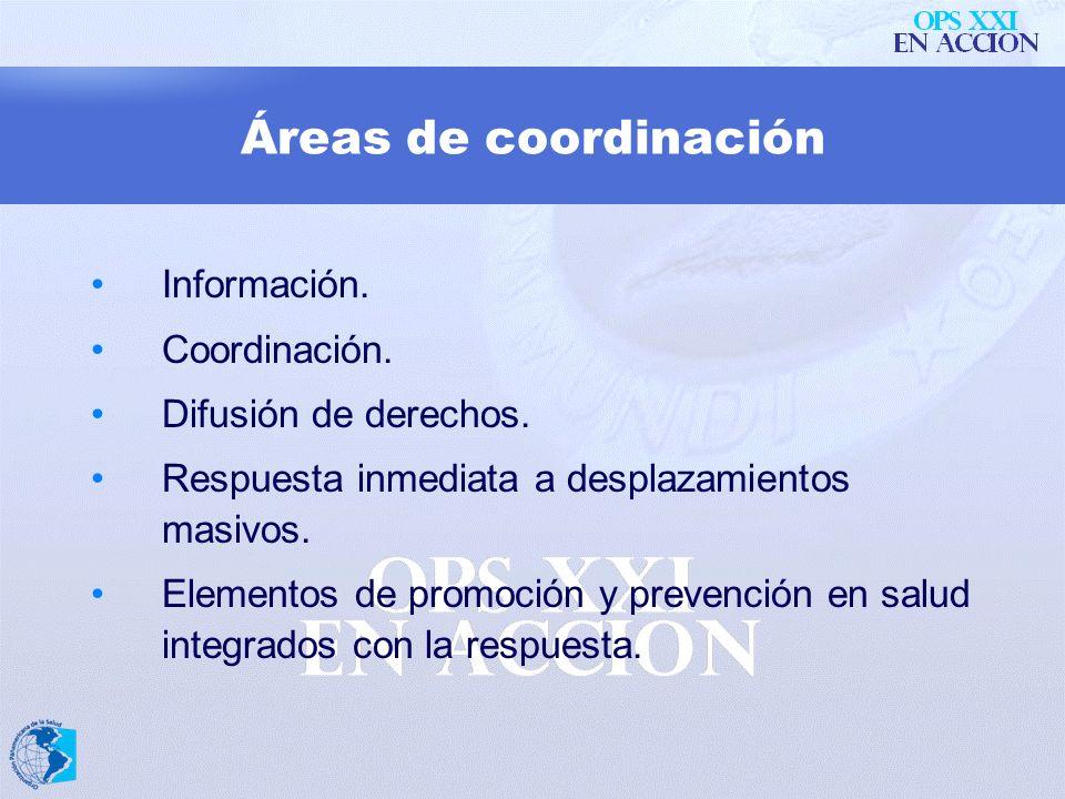 Aliados en desplazamiento y emergencias/desastres Actuales: CIDA PRM AECI Posibles: ECHO USAID