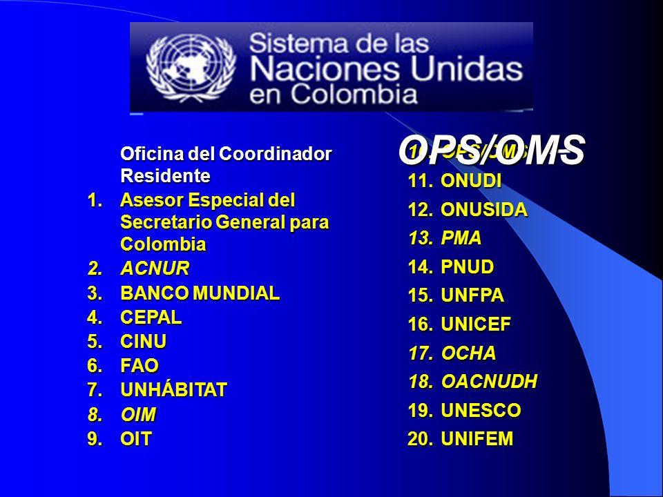 Sistema de Naciones Unidas en Colombia Coordinador Residente 20 Agencias Grupos Temáticos PAH – IASC