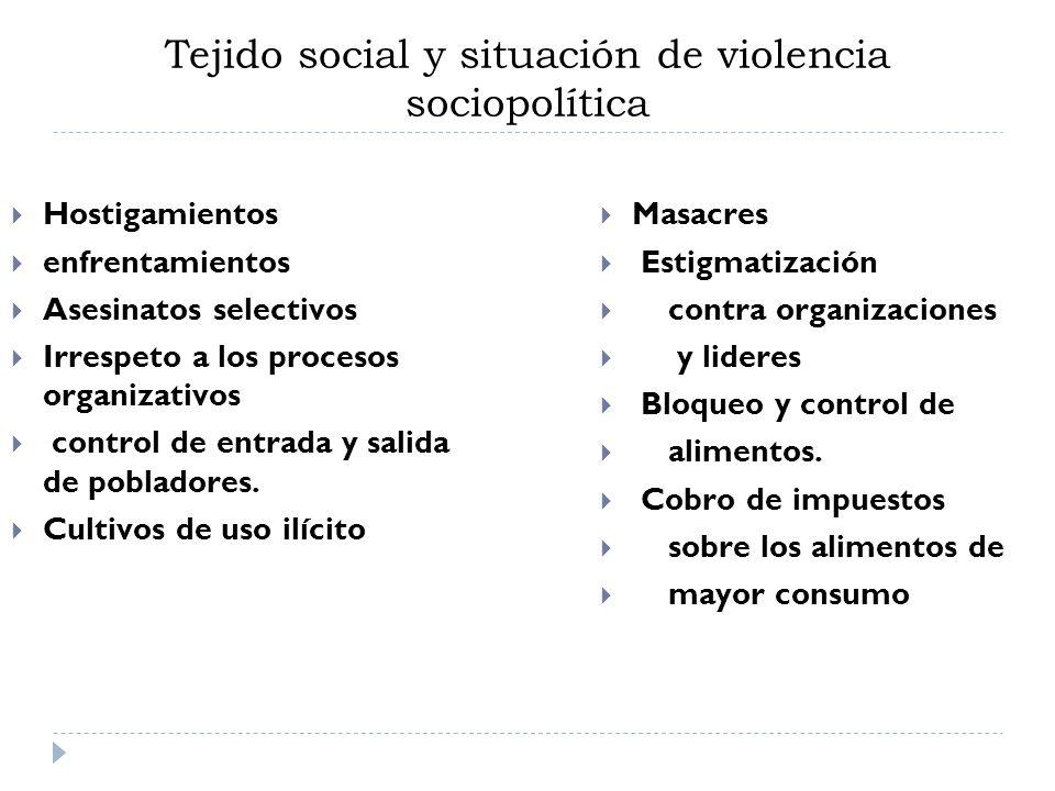 Tejido social y situación de violencia sociopolítica Hostigamientos enfrentamientos Asesinatos selectivos Irrespeto a los procesos organizativos control de entrada y salida de pobladores.