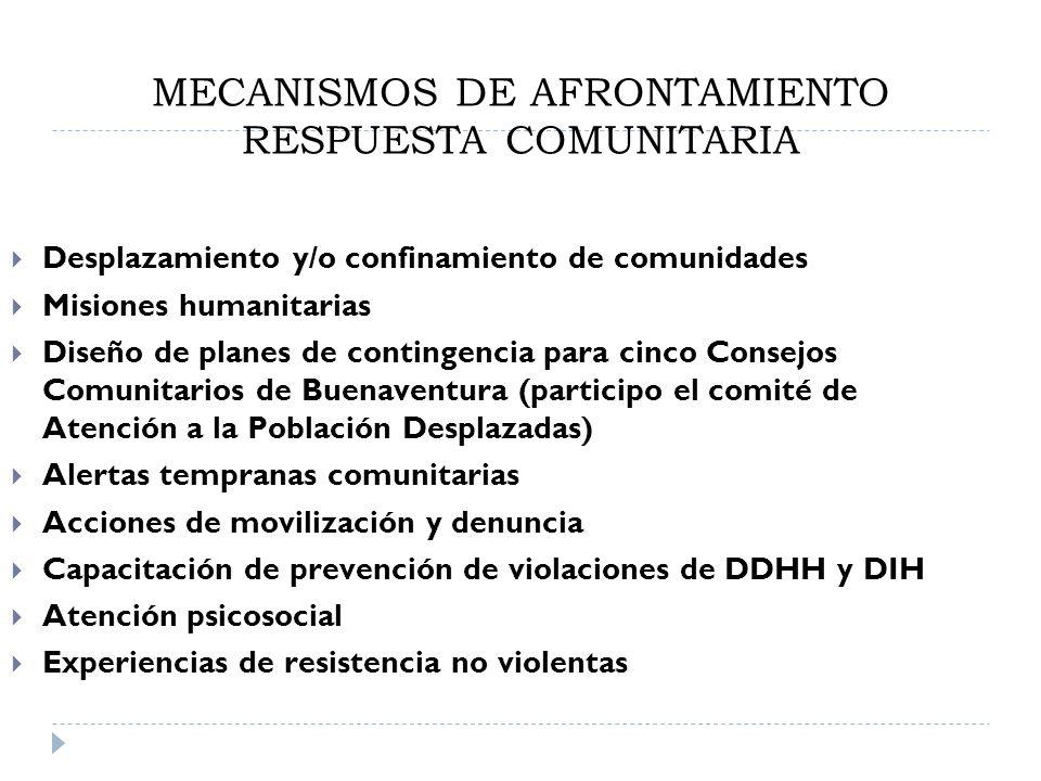 MECANISMOS DE AFRONTAMIENTO RESPUESTA COMUNITARIA Desplazamiento y/o confinamiento de comunidades Misiones humanitarias Diseño de planes de contingencia para cinco Consejos Comunitarios de Buenaventura (participo el comité de Atención a la Población Desplazadas) Alertas tempranas comunitarias Acciones de movilización y denuncia Capacitación de prevención de violaciones de DDHH y DIH Atención psicosocial Experiencias de resistencia no violentas