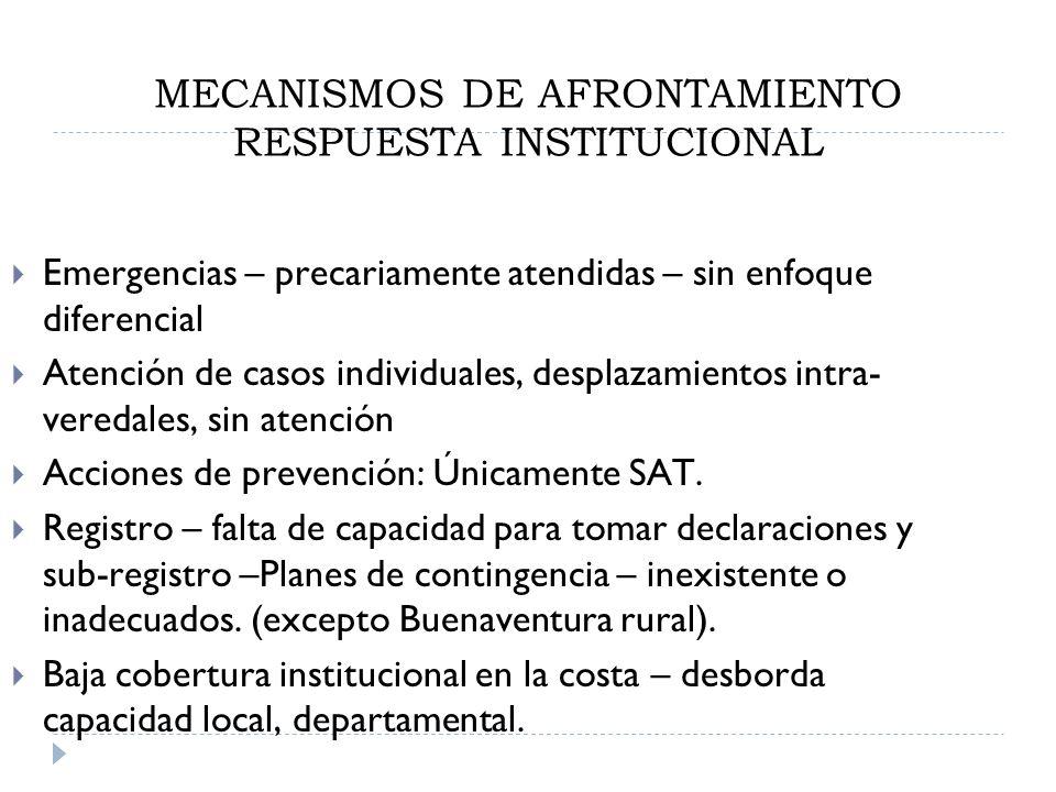 MECANISMOS DE AFRONTAMIENTO RESPUESTA INSTITUCIONAL Emergencias – precariamente atendidas – sin enfoque diferencial Atención de casos individuales, desplazamientos intra- veredales, sin atención Acciones de prevención: Únicamente SAT.