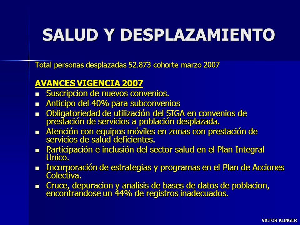 SALUD Y DESPLAZAMIENTO Total personas desplazadas 52.873 cohorte marzo 2007 AVANCES VIGENCIA 2007 Suscripcion de nuevos convenios. Suscripcion de nuev