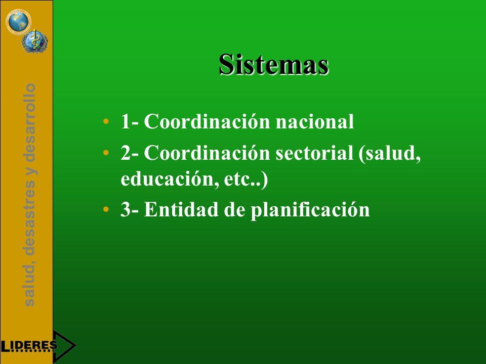 salud, desastres y desarrollo Sistemas 1- Coordinación nacional 2- Coordinación sectorial (salud, educación, etc..) 3- Entidad de planificación