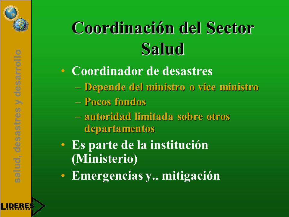 salud, desastres y desarrollo Coordinación del Sector Salud Coordinador de desastres –Depende del ministro o vice ministro –Pocos fondos –autoridad limitada sobre otros departamentos Es parte de la institución (Ministerio) Emergencias y..